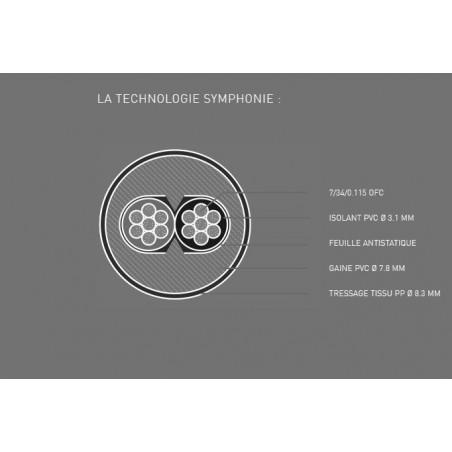 Triangle Symphonie SYS25A